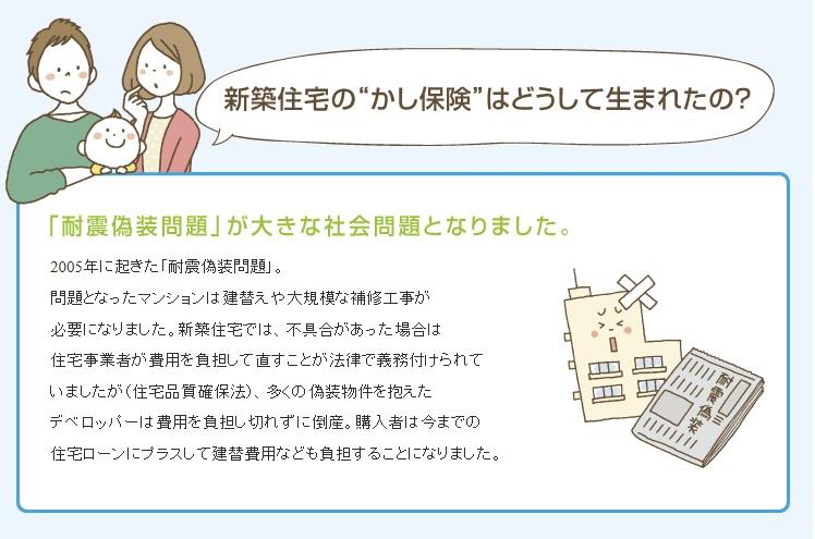 """新築住宅の""""かし保険""""はどうして生まれたの?"""